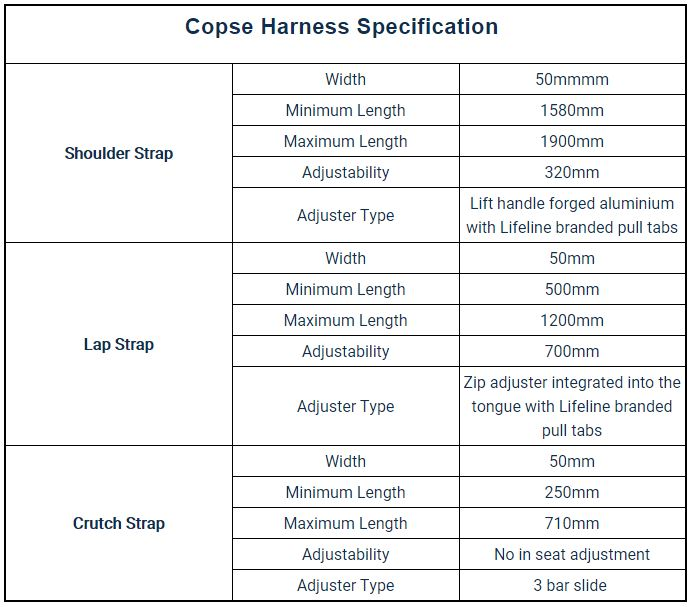 Lifeline Copse Fia Harness Specifications