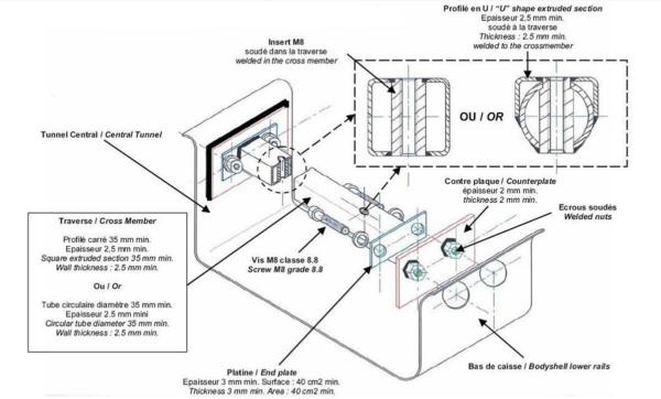 lifeline FIAMSUK Seat Mounting Kit Diagram